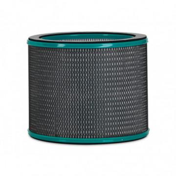 Filtru pentru Ventilatorul fara elice Nano Rovus
